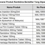 NDMA lebih had: KKM tarik balik 10 produk